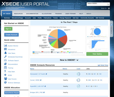 XSEDE User Portal | IU/TACC Jetstream User Guide
